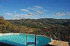Villaggio turistico La Chiesetta Greve in Chianti Miniature 1